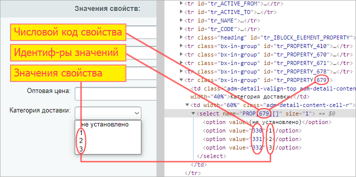 Как узнать числовой код свойства - Битрикс